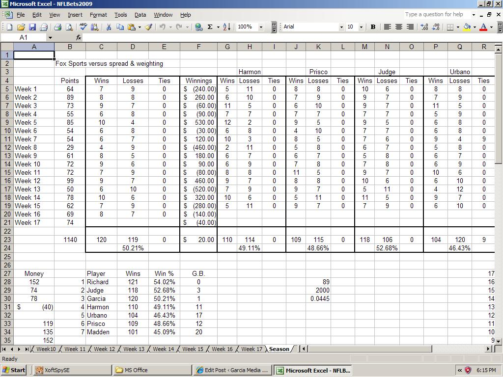 Football Stat Sheet Pictures to Pin PinsDaddy – Football Score Sheet Template
