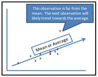 Figure 1_Lessons Forgotten